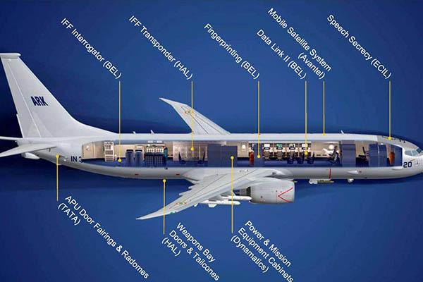 Courtesy Boeing